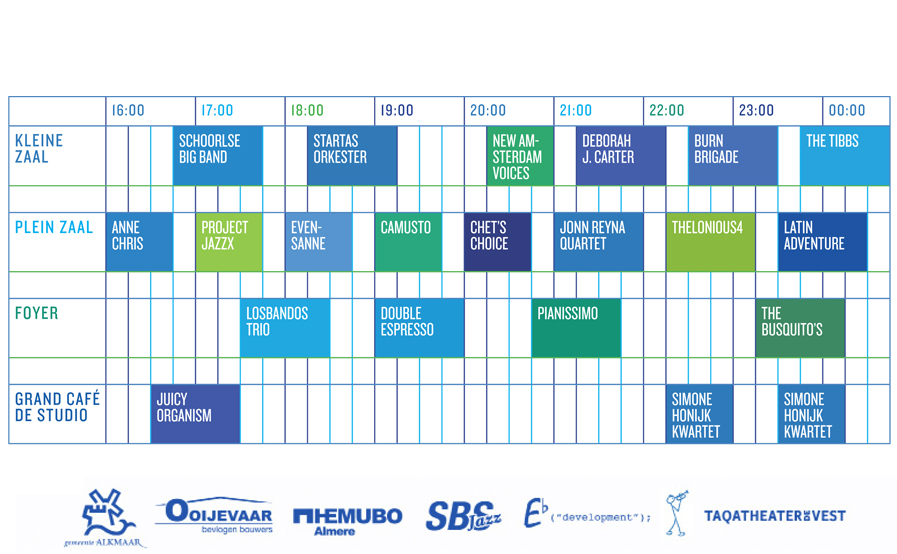 Blokkenschema Jazztival 2015